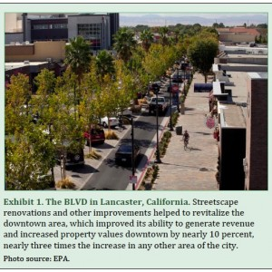 Exhibit 1. The BLVD in Lancaster, California. Streetscape renovations and other improvements helped to revitalize the downtown area, which improved its ability to generate revenue and increased property values downtown by nearly 1