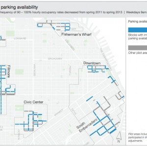 Smart meters, legacy meters and SFpark areas: Location of smart meters and blocks participating in rate adjustments