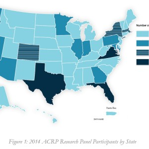 Figure 1: 2014 ACRP Research Panel Participants by State