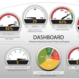 Sample dashboard from the Virginia Department of Transportation. Screengrab taken January 26, 2015 from http://dashboard. virginiadot.org.
