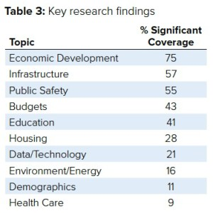 Table 3: Key research findings