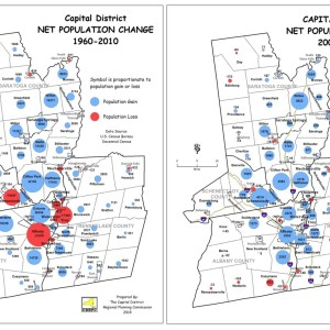 Capital District Net Population Change