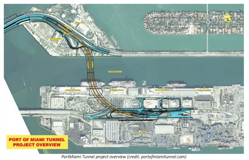 PortMiami Tunnel: The New Standard in Transportation Infrastructure
