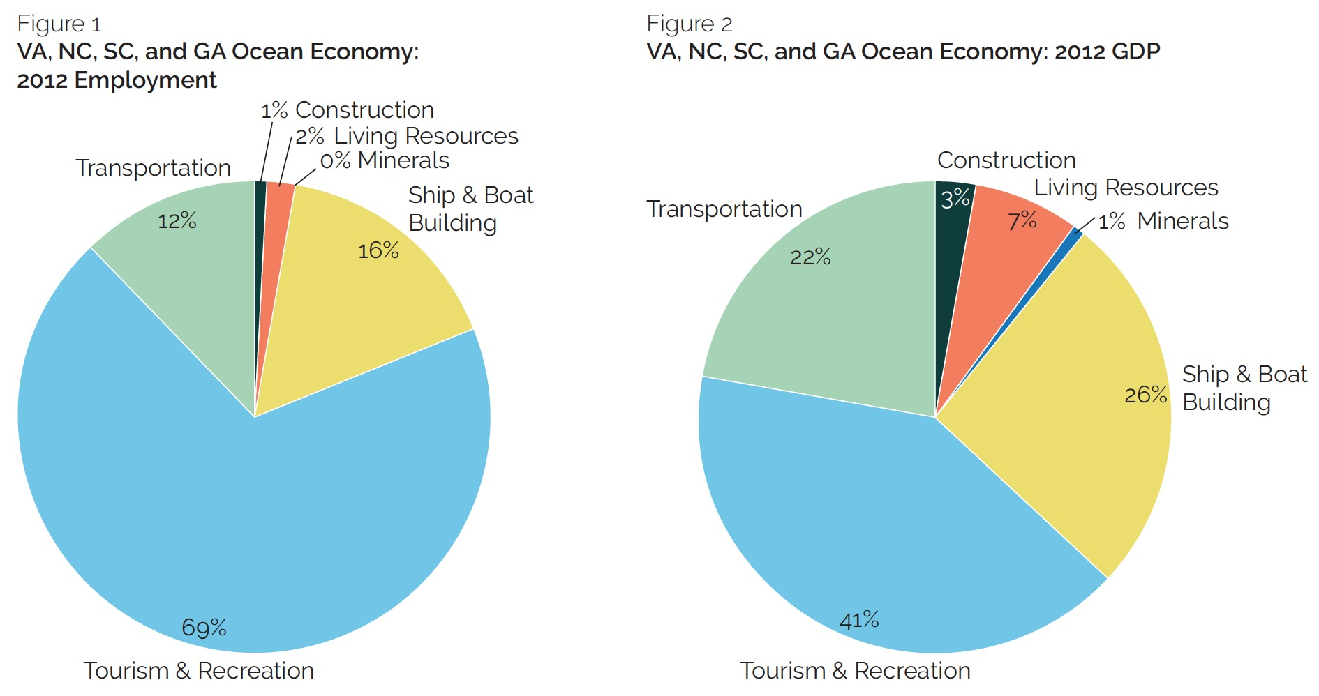the economic impact of oil exploration Keywords: economic impact shale gas development extractive industries  hydraulic  studied the impact of oil and gas drilling on residential property  values in.
