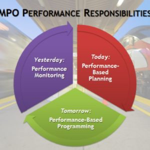 MPO Performance Responsibilities