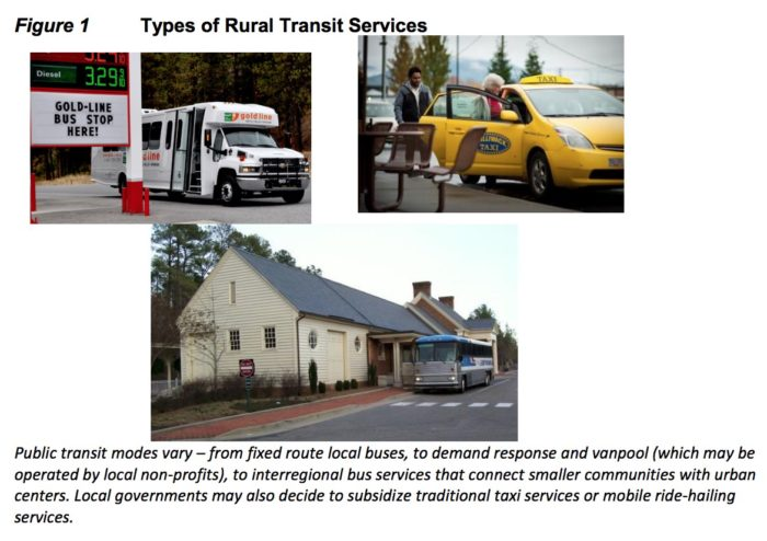 Rural and Small Town Public Transportation - Figure 1