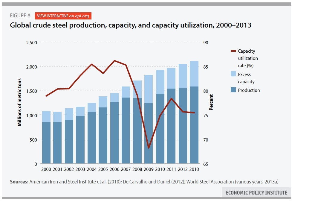 import liberalization industrial productivity Key features of the data regarding productivity, exporting, and importing  trade  liberalization on resource reallocation, industry productivity, and welfare in the.