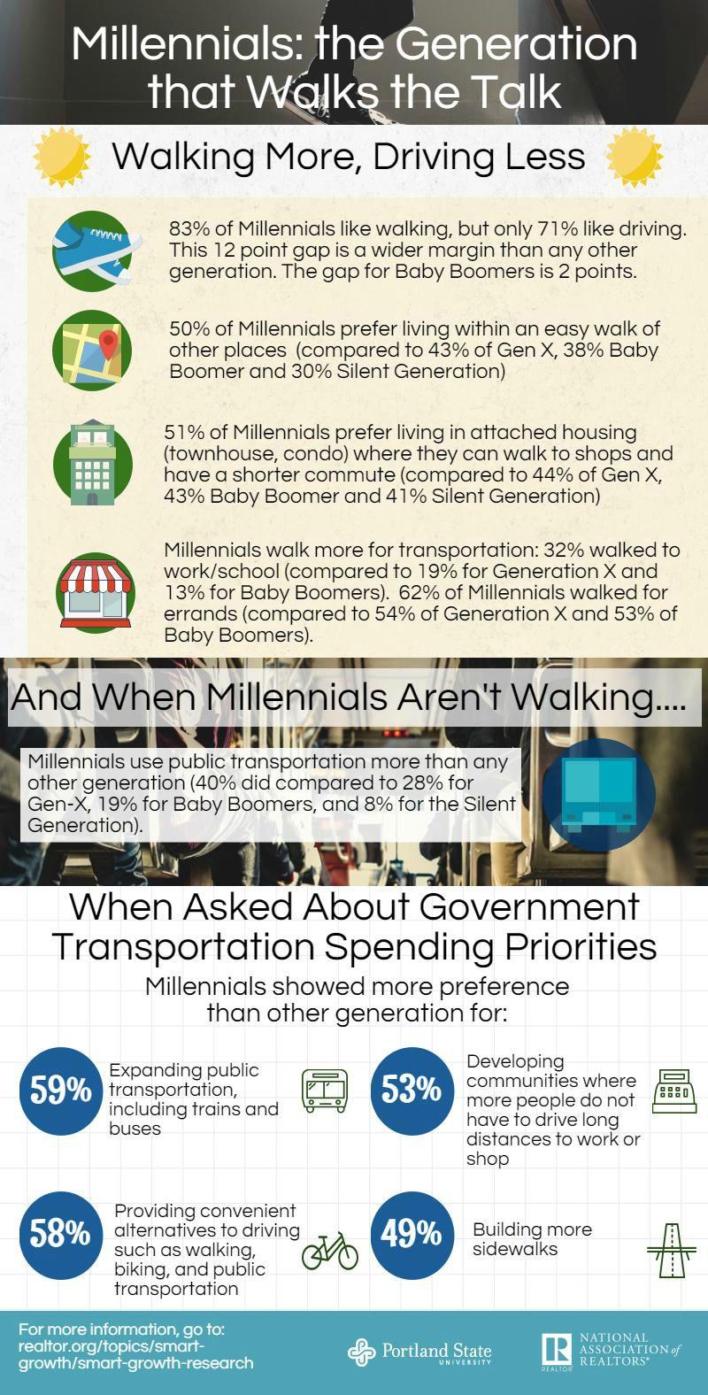 REALTORS: The Generation That Walks the Talk